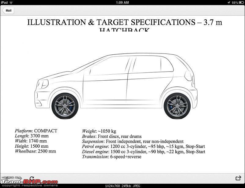 Ideas for the next Tata Car (Ideator)-image342408320.jpg