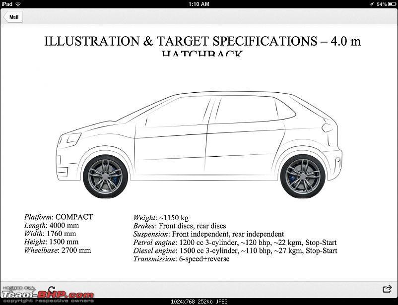 Ideas for the next Tata Car (Ideator)-image2465906561.jpg
