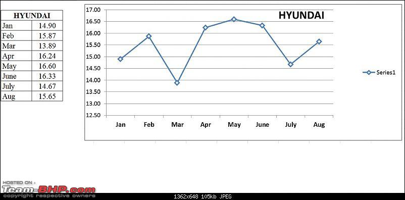 Tata cars - Reliability and service?-hyundai-ms.jpg