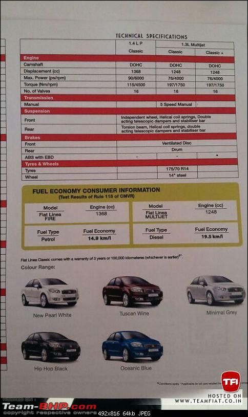 Fiat Linea Classic launched at 5.99 Lakhs-features-02.jpg