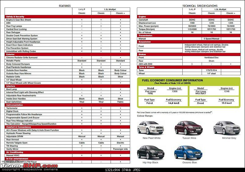 Fiat Linea Classic launched at 5.99 Lakhs-linea-classic-tech-specs.jpg