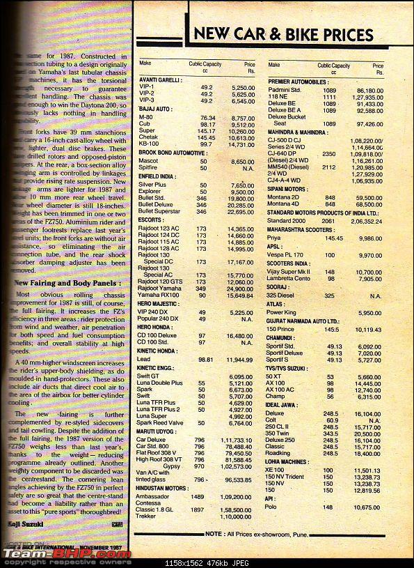 The story of the Standard 2000. 1985-1988-page3-072.jpg