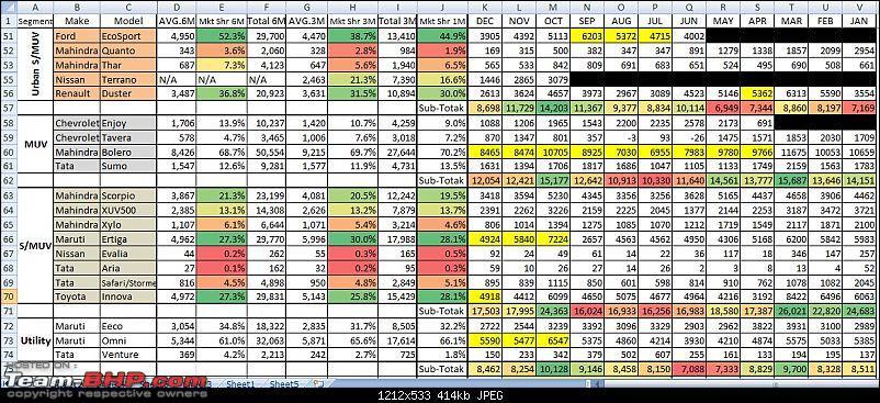 December 2013 : Indian Car Sales Figures & Analysis-3.jpg
