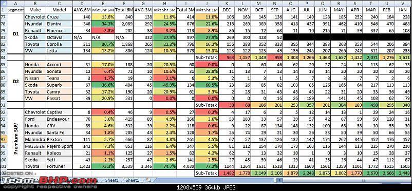 December 2013 : Indian Car Sales Figures & Analysis-4.jpg