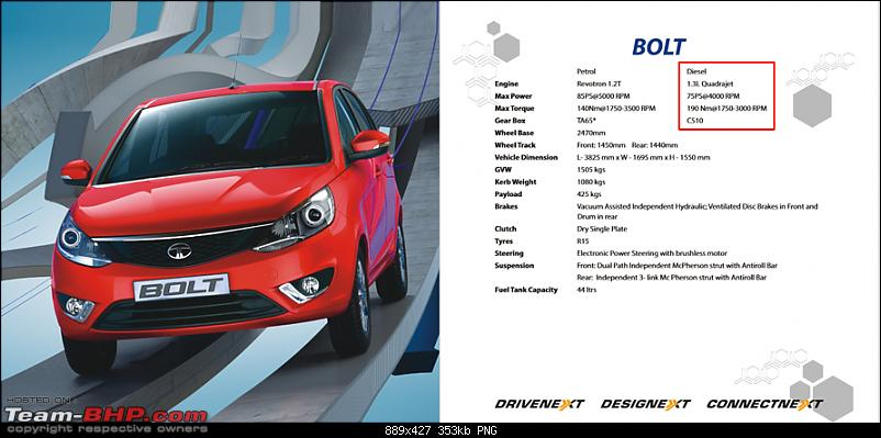 On the Tata Bolt Hatchback-bolt.png