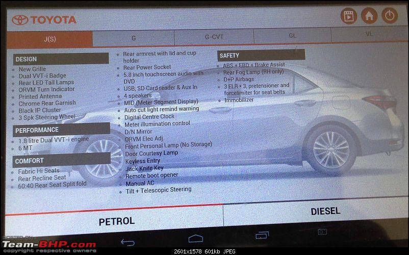 Launch of new Corolla & Innova by Mid-2015?-img_5303.jpg