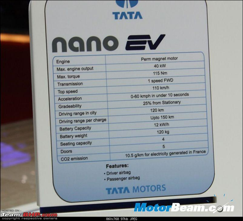 On the Tata Bolt Hatchback-tata_nano_ev_specs.jpg