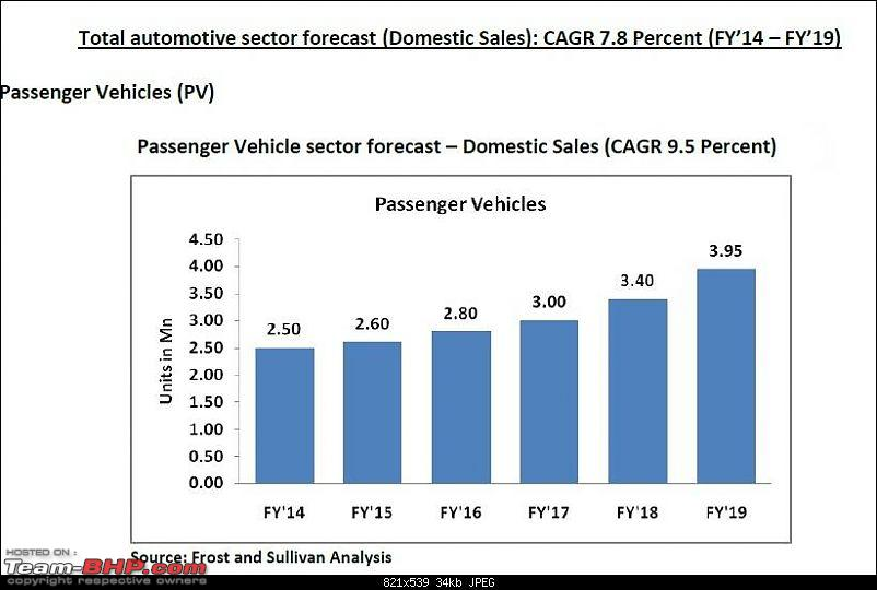 Budget 2013 & The Car Industry-34958845.jpg