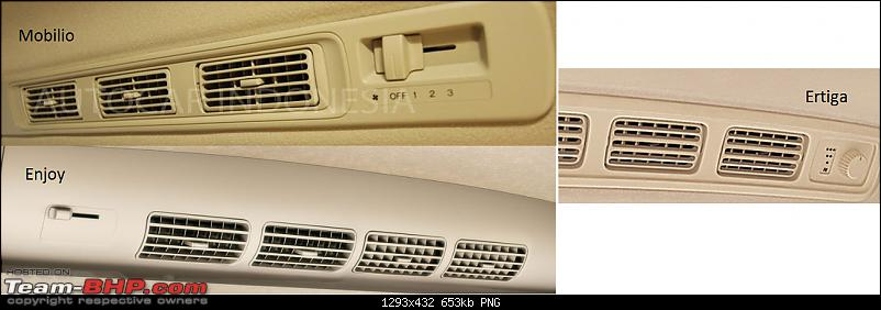 Similar interior designs across manufacturers - The latest trend?-mobilio-vs-ertiga-vs-enjoy-ac-vents.png