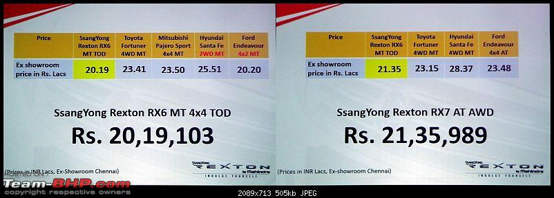 Mahindra launches the SsangYong Rexton @ 17.67 - 19.67 lacs-presentation3.jpg