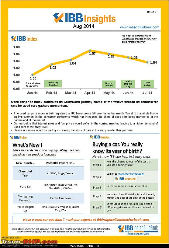"""The """"USED"""" Car Price Check Thread-ibb-insight-issue3-aug-2014.png"""