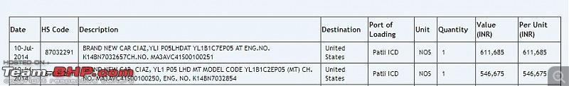 Team-BHP SCOOP: Maruti Ciaz / YL1. Scoop Pics on Page 99-c1.jpg