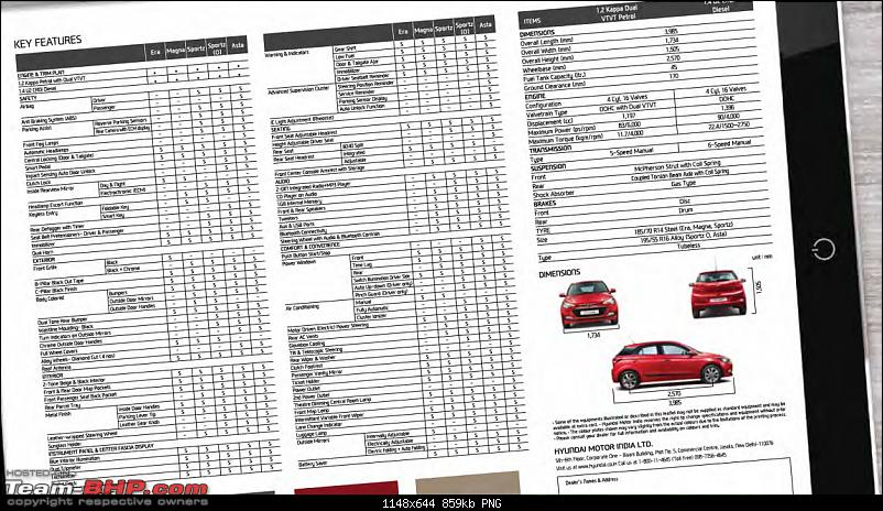 The 2015 Honda Jazz (3rd-gen)-india_elite_i20_feature_list.png