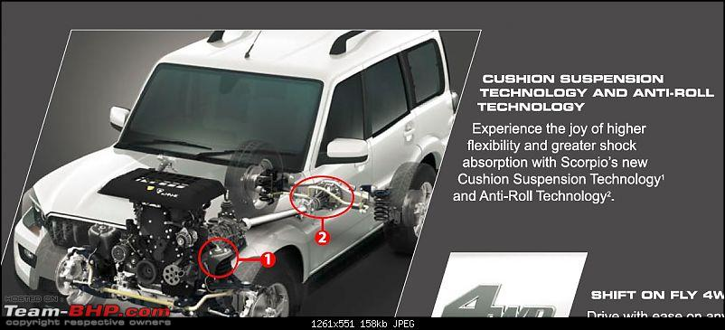 2014 Mahindra Scorpio Facelift (W105). EDIT: Now launched at Rs. 7.98 lakhs-untitled.jpg