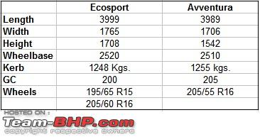Name:  compare.jpg