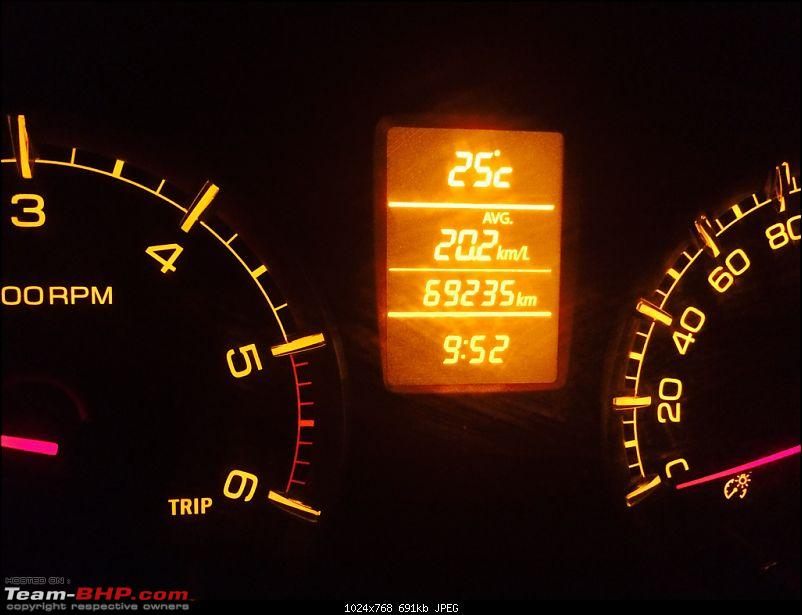 What is your Actual Fuel Efficiency?-imageuploadedbyteambhp1423590275.674922.jpg