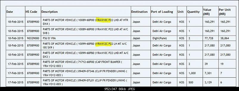 Rumour: Maruti Suzuki developing YRA B+ segment hatchback-yra.jpg