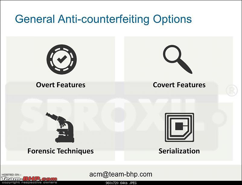Anti-Counterfeiting Solutions for the Automotive Industry - The Spurious Parts Menace-slide11.jpg