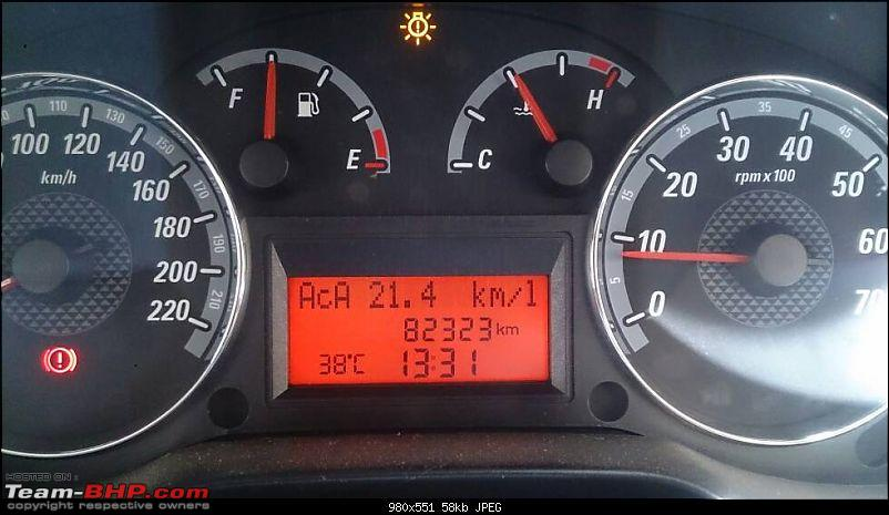 What is your Actual Fuel Efficiency?-1425875913775.jpg