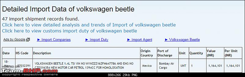 Volkswagen to launch new Beetle in India; car imported for homologation-untitled.png