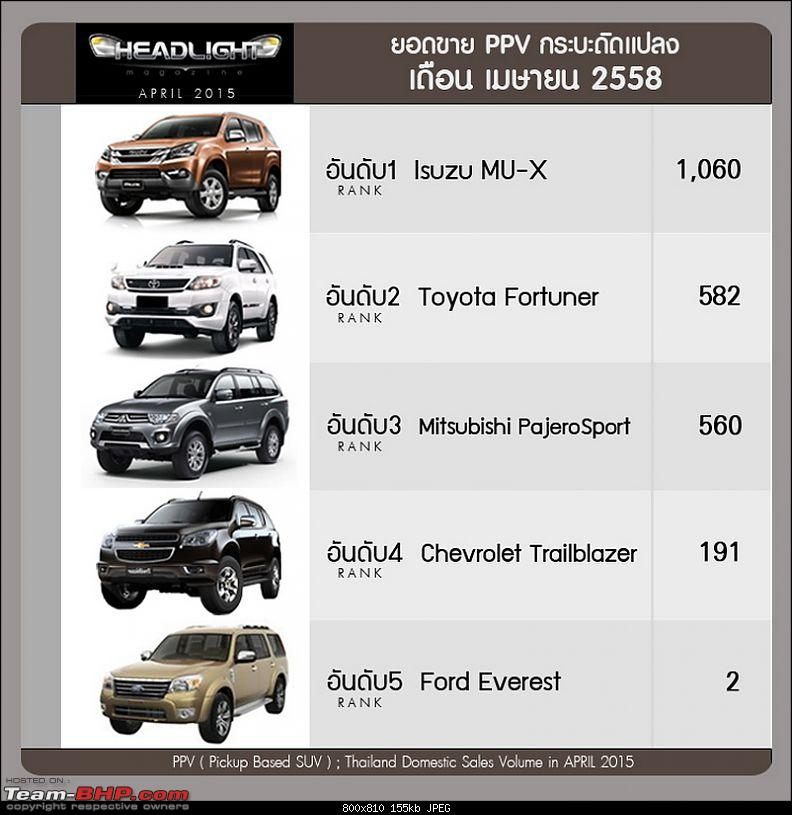 New Toyota Fortuner caught on test in Thailand-ppv_apr15.jpg