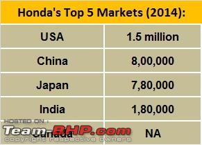 Name:  hondastop5markets.jpg