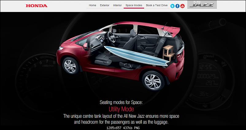 The 2015 Honda Jazz (3rd-gen)-honda-jazz5.png