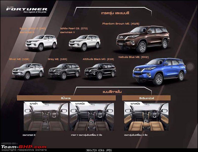 New Toyota Fortuner caught on test in Thailand-fb_img_1437024670226.jpg
