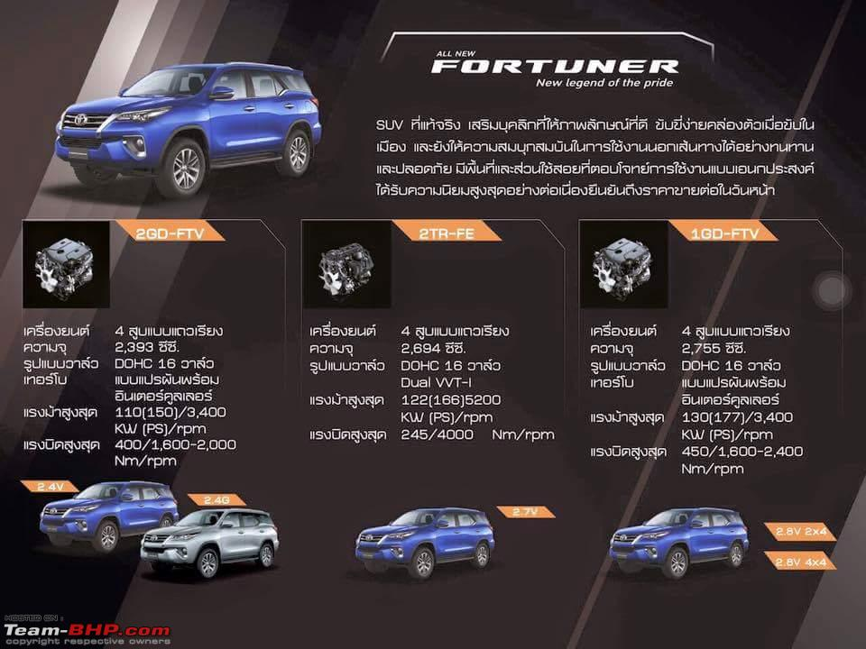 new toyota fortuner caught on test in thailand page 27 team bhp 2017 2018 best cars reviews. Black Bedroom Furniture Sets. Home Design Ideas