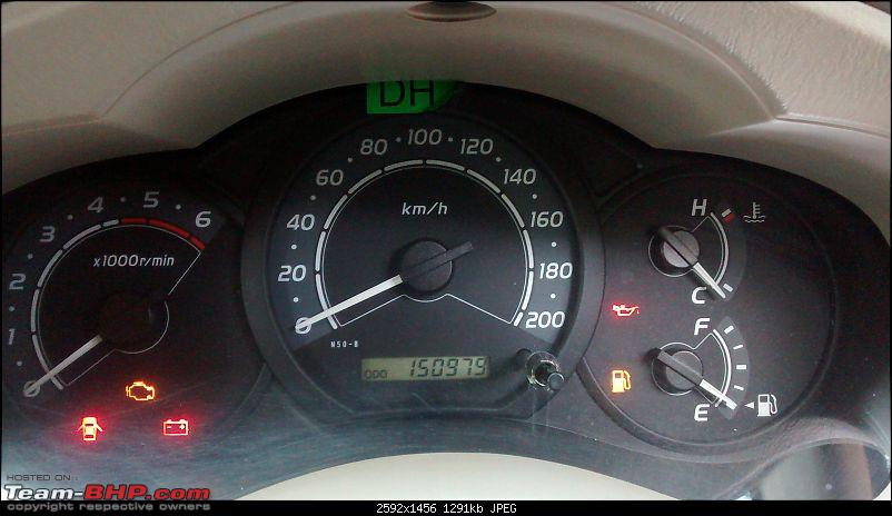 Highest reading in Odometer-img_20150914_071857130.jpg