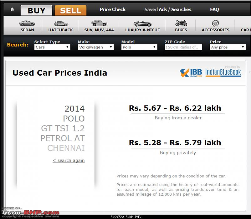 "The ""USED"" Car Price Check Thread. (Online tool : Page 1)-untitled1.png"