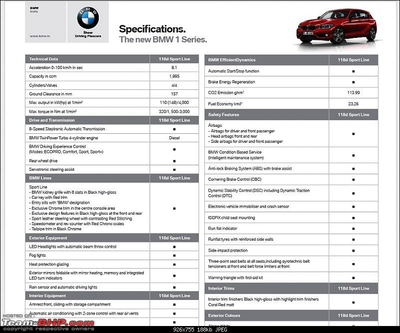 BMW imports 1-Series facelift for testing. EDIT: Now launched at Rs. 29.5 lakh-new-picture-1.jpg
