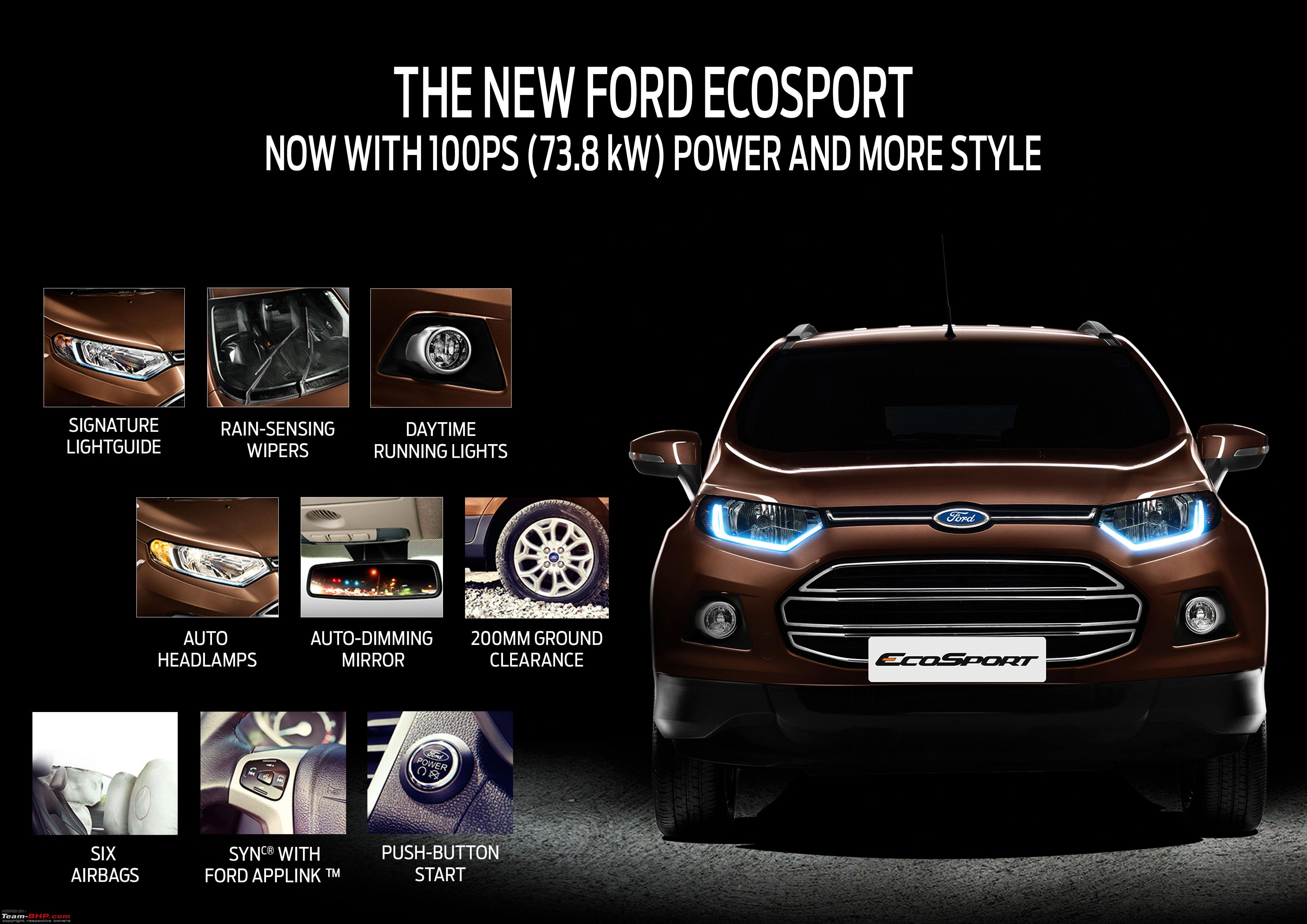 Ford Ecosport Facelift Launched At Rs   Lakh New Ford Ecosport