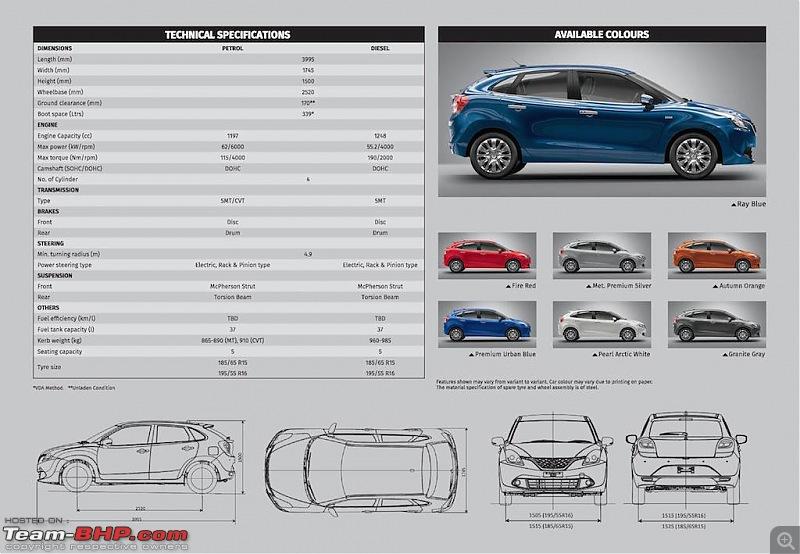 Next-gen Suzuki Baleno (YRA) unveiled. EDIT: Now launched at Rs. 4.99 lakhs-marutibalenobrochure.jpg