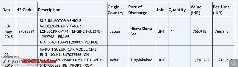 2016 Suzuki Vitara - In India? We think not (details on page 3)-capture.jpg