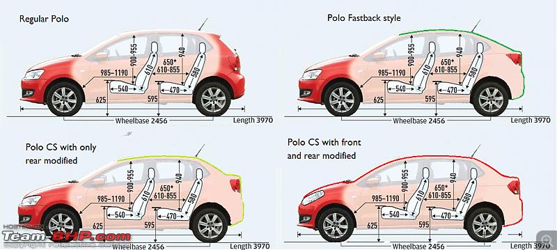 VW's Polo-based compact sedan, Ameo unveiled!-polo.png