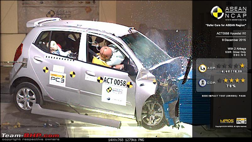 Hyundai i10 given 1-star adult safety rating by ASEAN NCAP-hyundaii102015wallpaper.png
