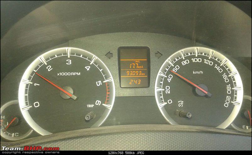 Highest reading in Odometer-imageuploadedbyteambhp1459612726.895609.jpg