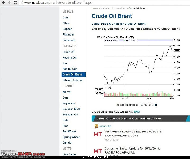 The Official Fuel Prices Thread-crude-oil-price-.jpg