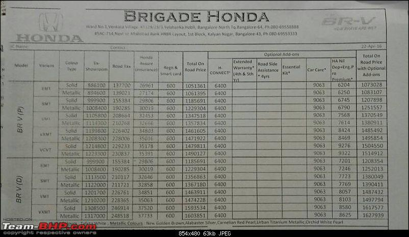 With Honda in Japan: BR-V preview & more. EDIT: BR-V launched-1463116414796.jpg