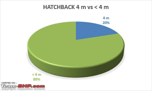 Name:  Hatchbacks.jpg Views: 900 Size:  21.2 KB