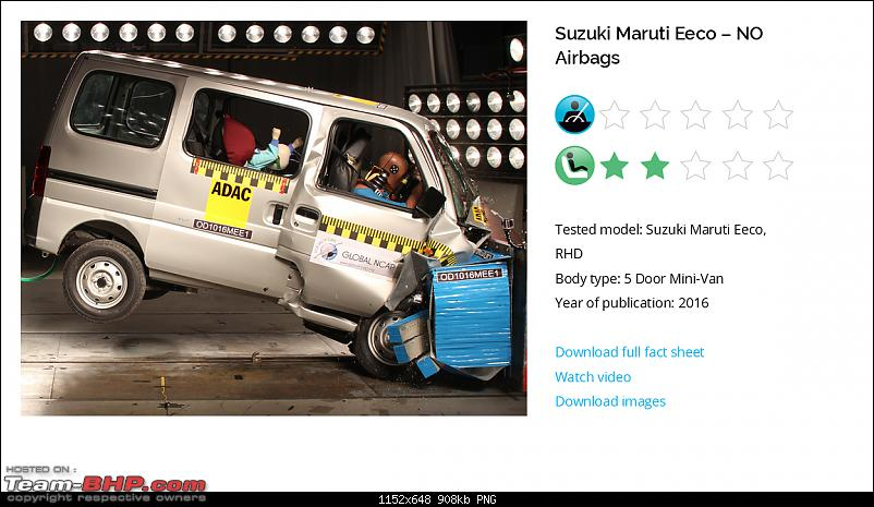 Indian Nano, Alto, Figo, i10 & Polo FAIL Global NCAP Safety Test-maruti_eco.png