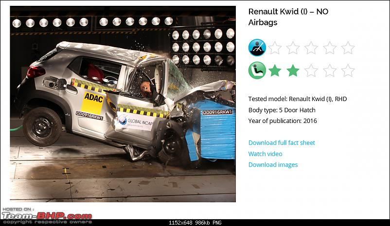 Indian Nano, Alto, Figo, i10 & Polo FAIL Global NCAP Safety Test-renault_kwid.png