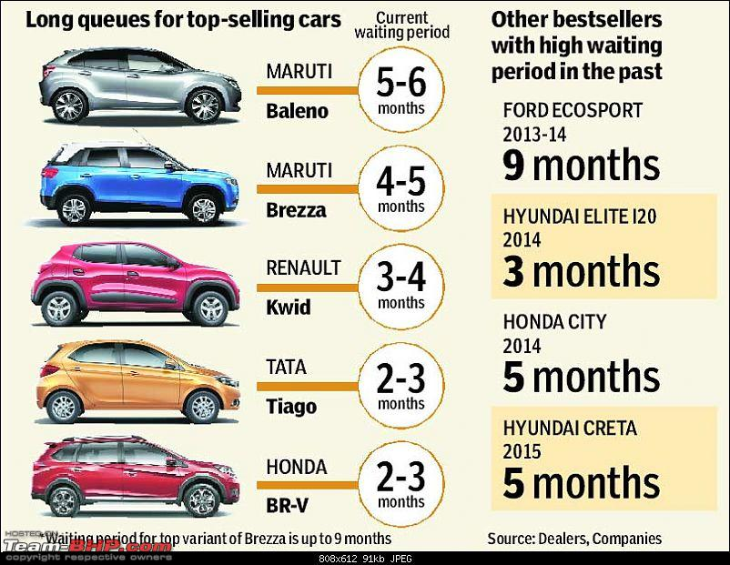 May 2016 : Indian Car Sales Figures & Analysis-carsale.jpg