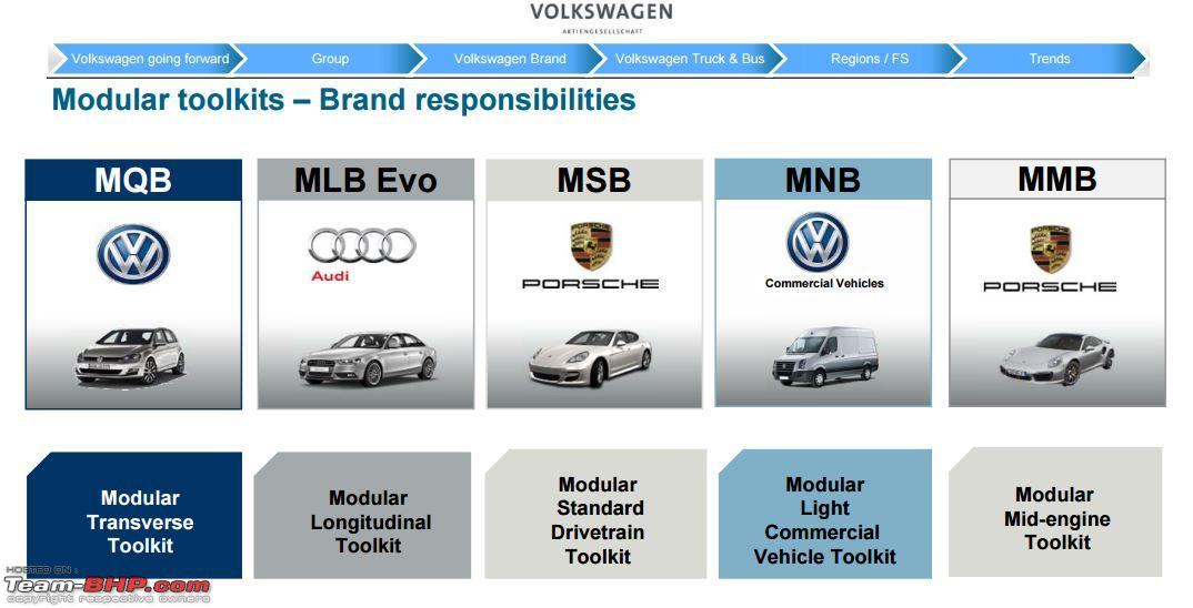 Rumour Vw To Use New Mqb A0 Platform For Emerging Markets