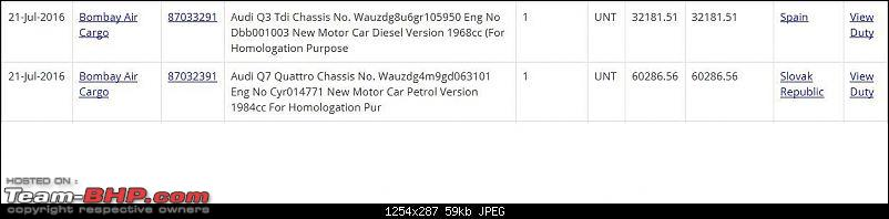 Audi Q7 2.0 petrol imported into India for homologation-d30196968a82413e93947f6a4dd41eaa.jpg