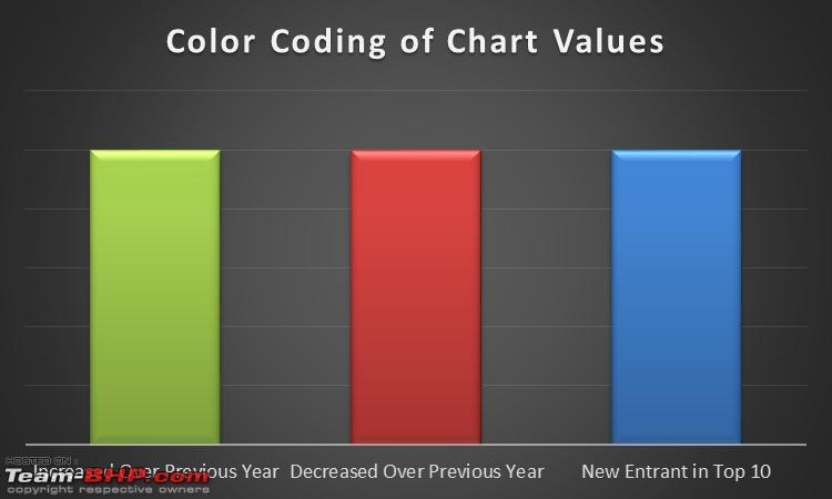 Name:  Chart Color.png