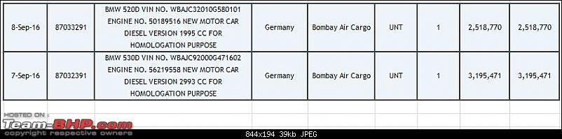 The next-gen BMW 5-Series (G30). EDIT: Launched at Rs. 49.90 lakh-capture.jpg