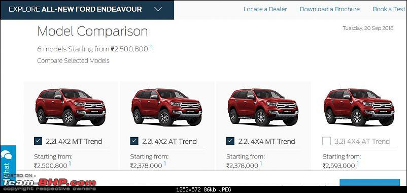 Ford hikes prices of Endeavour Titanium variants by Rs.50,000-capture.jpg