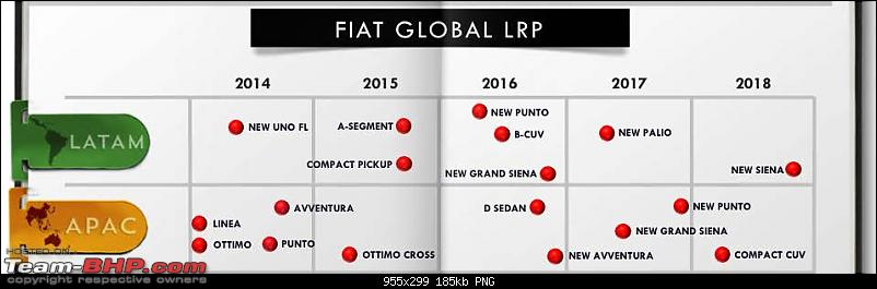 Fiat's India strategy revealed-20160921-1.png